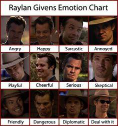 Raylan Givens emotions chart